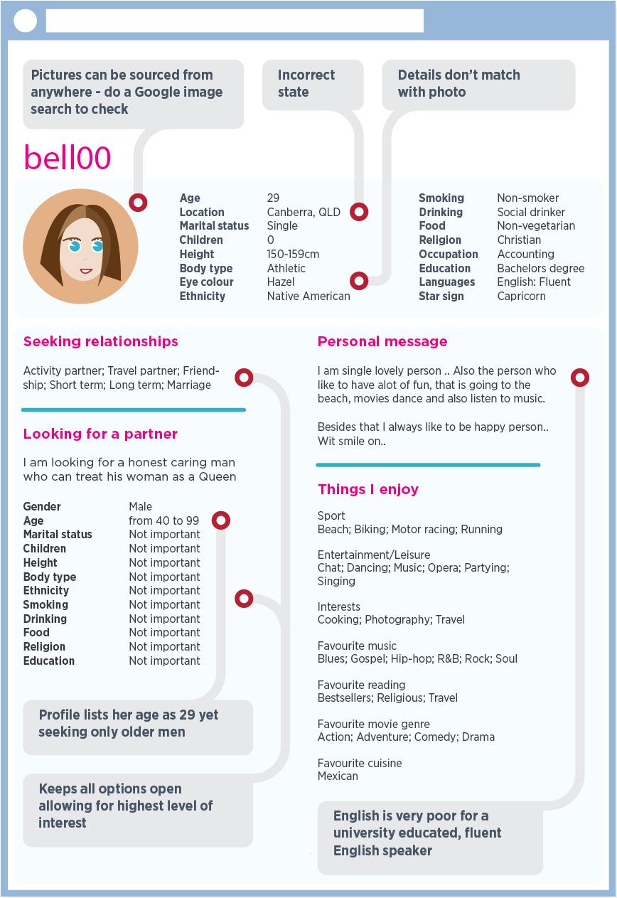 Sexual health advice nhs careers